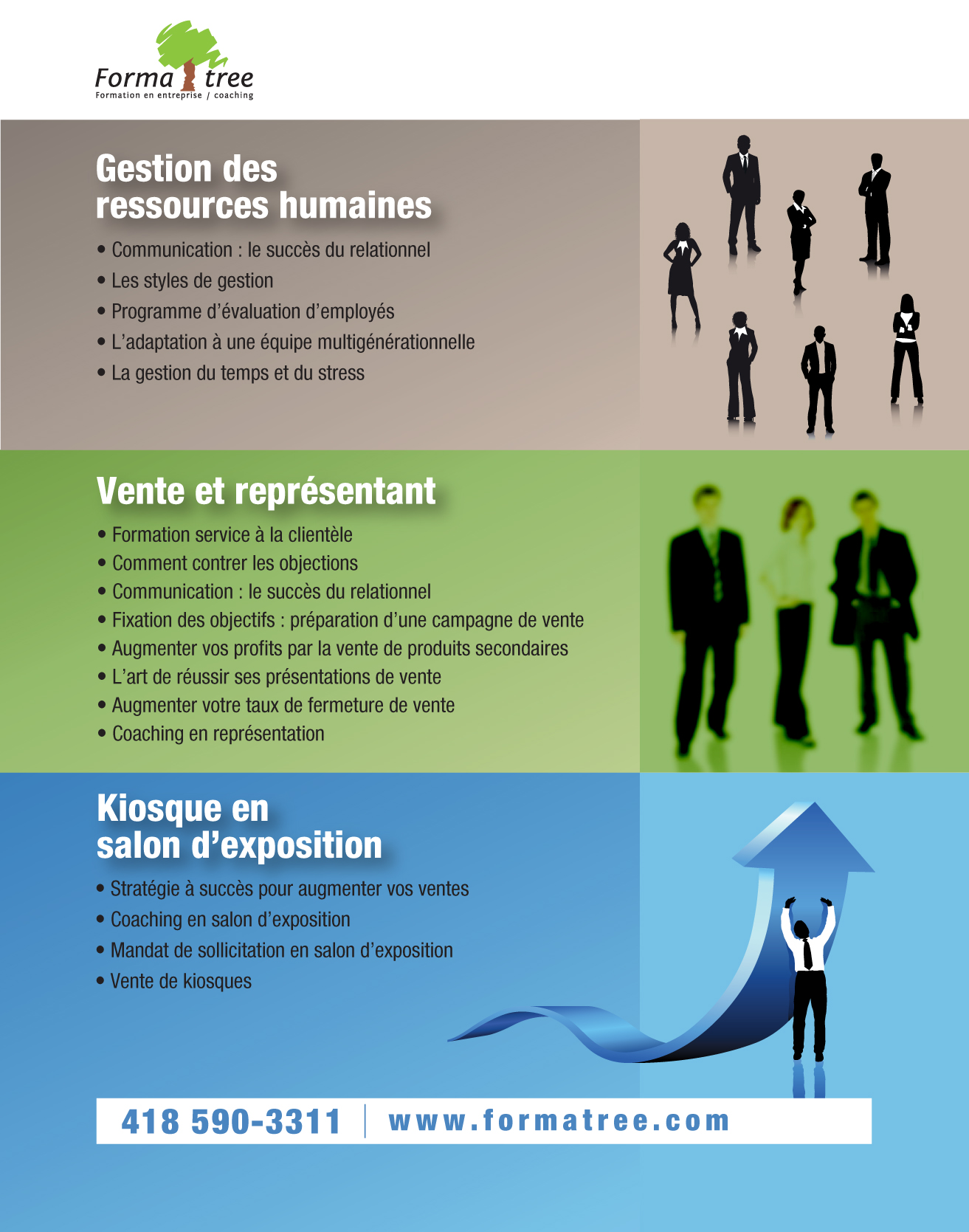 Formation gestion des ressources humaines vente et for Salon des ressources humaines